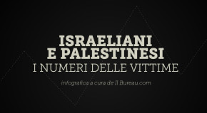 israele palestina vittime - testata - il bureau-03