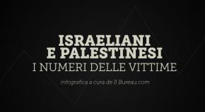 israele palestina vittime - testata - il bureau-03