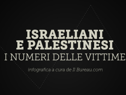 Israeliani e Palestinesi, i numeri delle vittime
