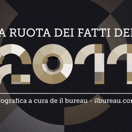Il Bureau - la Ruota dei Fatti