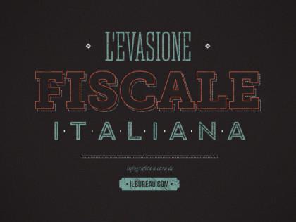 L&#8217;EVASIONE FISCALE ITALIANA<br />Infografica