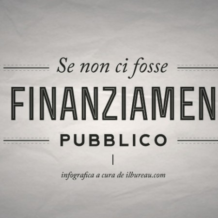 Finanziamento dei partiti