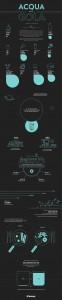 il Bureau - infografica - acqua alla gola