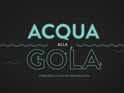 ACQUA ALLA GOLA<br />Infografica