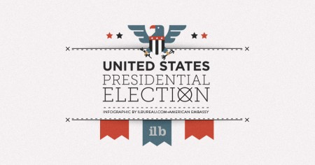 il Bureau - United States presidential election
