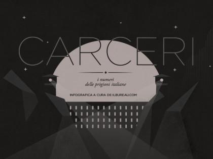 CARCERI &#8211; I NUMERI DELLE PRIGIONI ITALIANE<br />Infografica