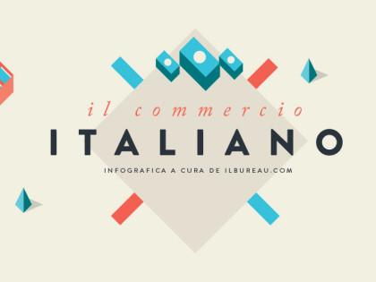 INFOGRAFICA – IL COMMERCIO IN ITALIA