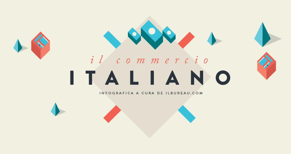 il bureau - infografica - il commercio in italia - header